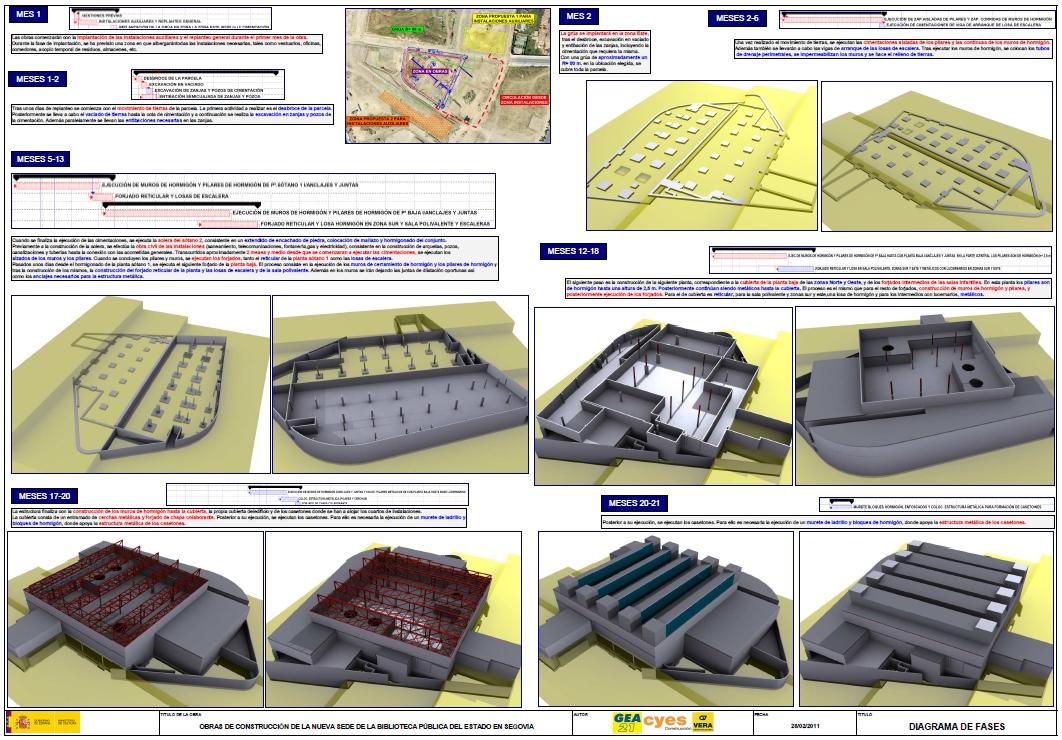 Diagrama de fases Biblioteca Segovia