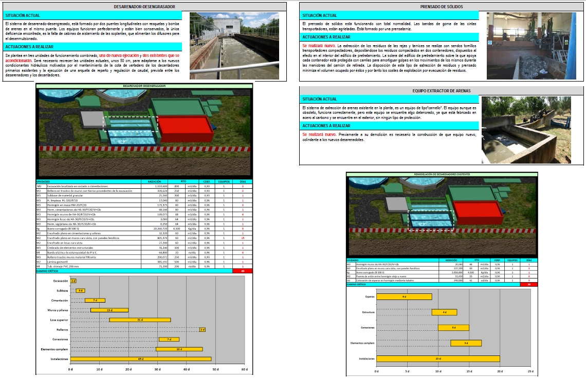 Programación específica de las estructuras 2