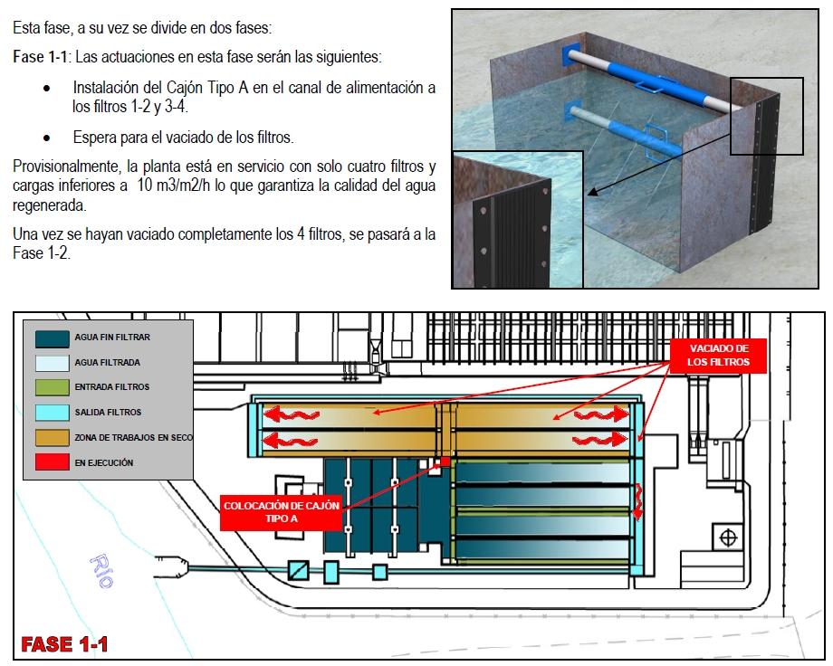 Fase 1.1. Viveros de la Villa (Madrid)