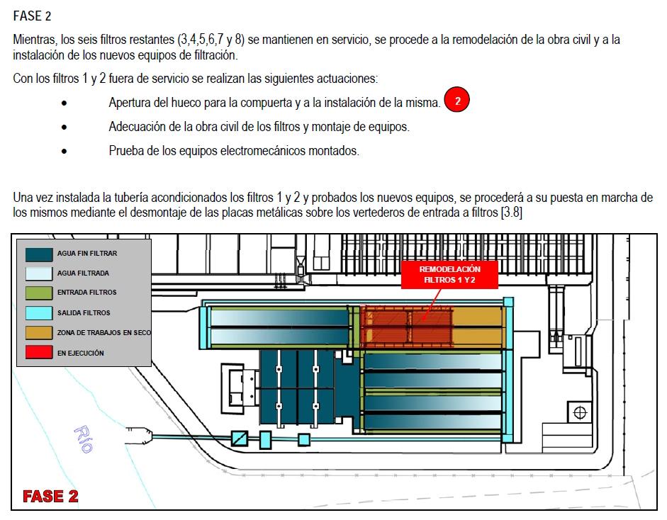 Fase 2. Viveros de la Villa (Madrid)