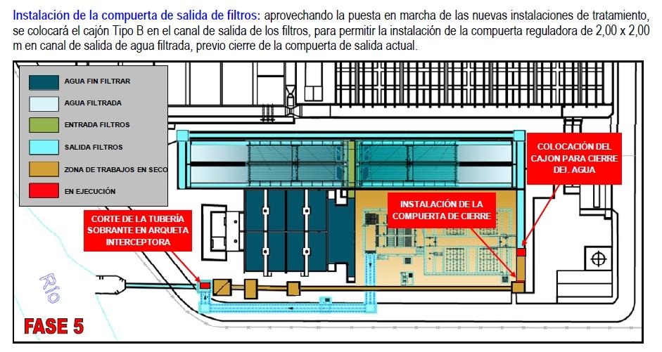 Fase 5. Viveros de la Villa (Madrid)