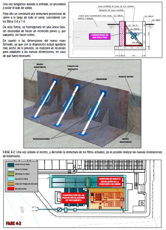 Fase 4.2. Viveros de la Villa (Madrid)