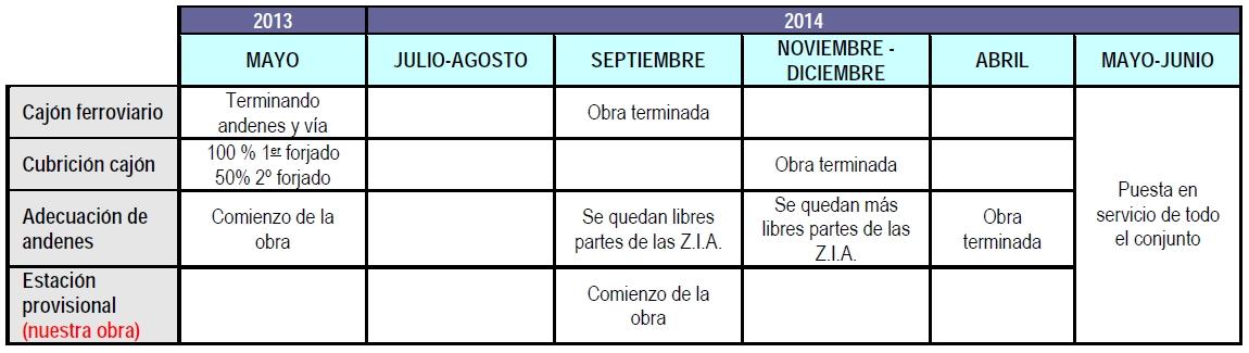 Calendario del conjunto Estación de Vigo Urzáiz