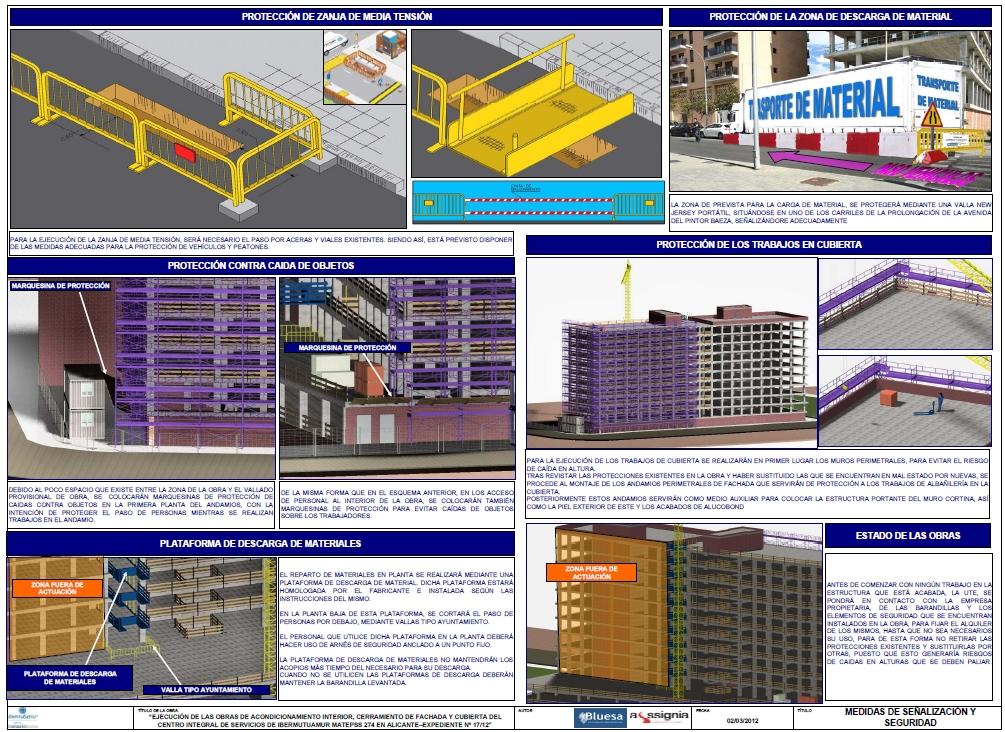 Plano de medidas de señalización y seguridad Ibermutuamur