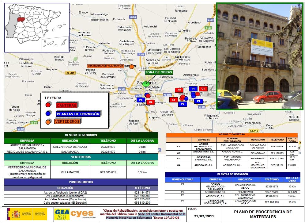 Procedencia de materiales Memoria Histórica en Salamanca
