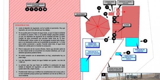 Abastecimiento_Peñaranda 001